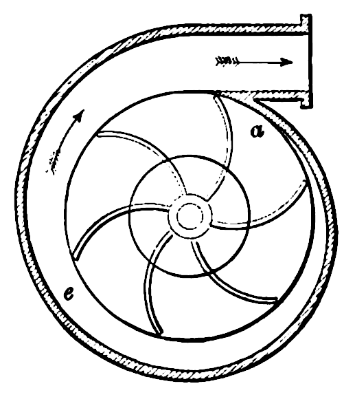 Schematic of the rotary blades in a centrifugal pump